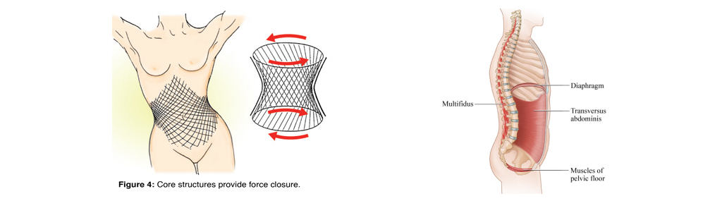 cilindro-subsistema intrinseco